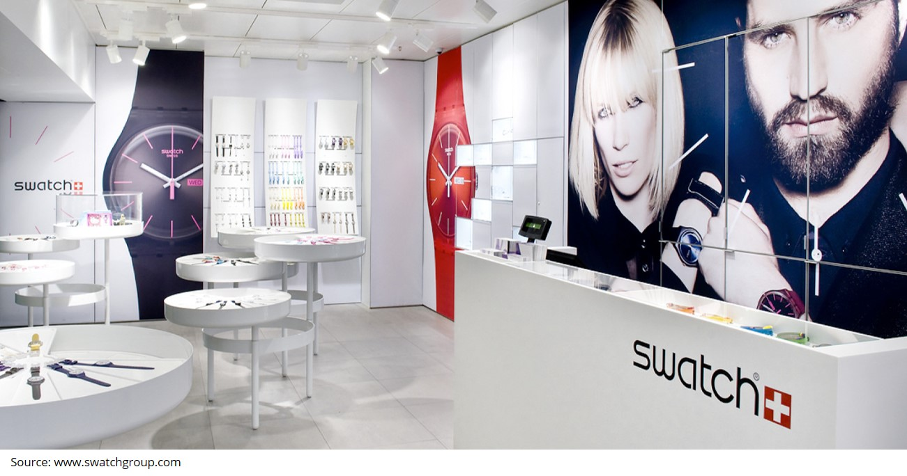 Swatch Investment Idea